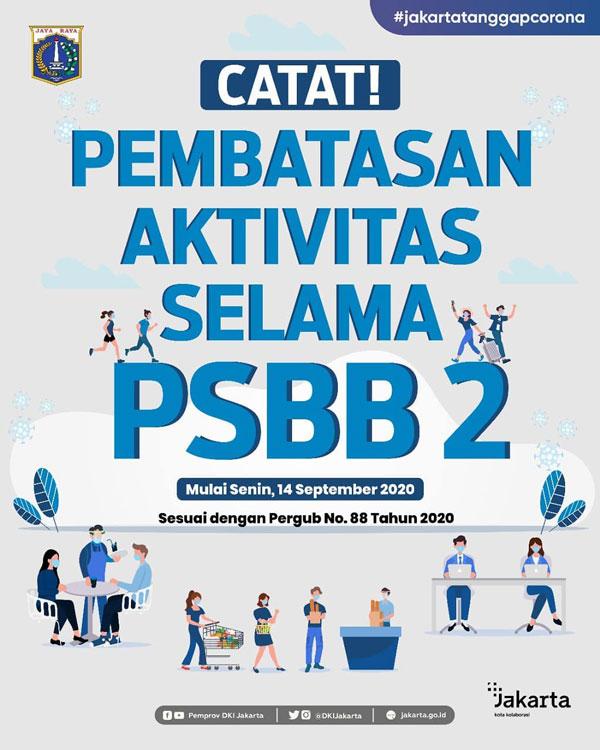 Poin-Poin Penting Penerapan PSBB Total Di DKI Jakarta