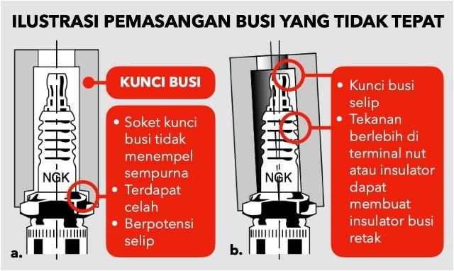 Insulator Busi 1